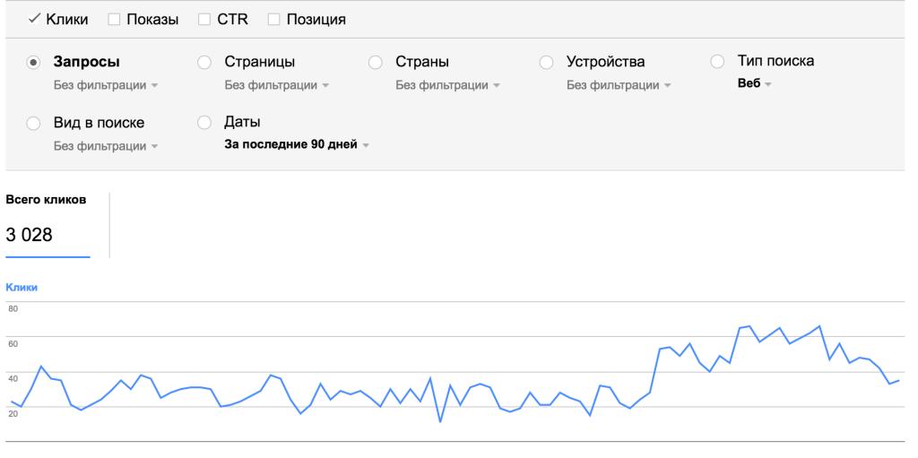 Google и снятие ссылок