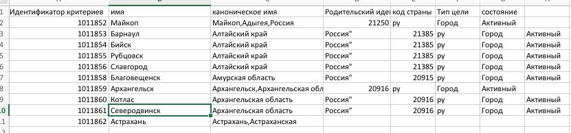 Файл с местоположениями