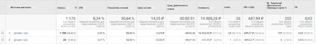 rezultaty_posle_vneseniya_izmenenij